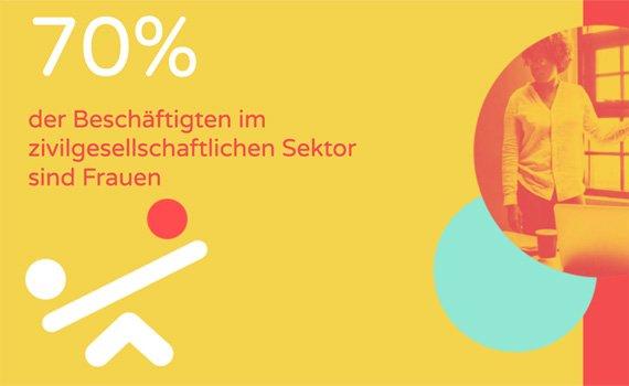 NGOs und Stiftungen: Haben Frauen die gleichen Karrierechancen wie Männer?