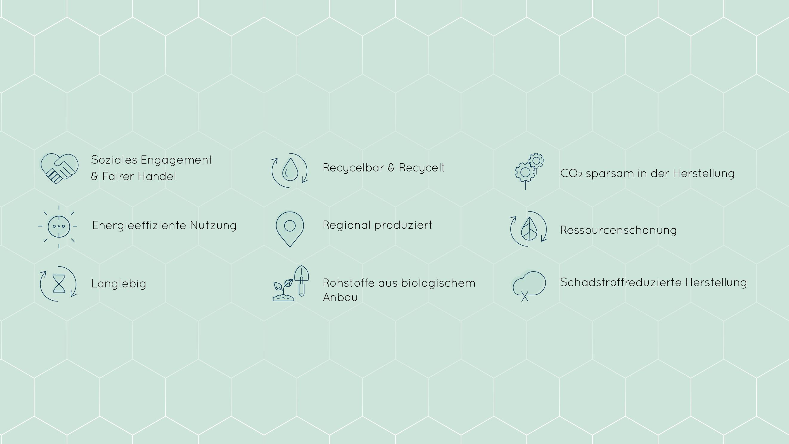 Transparenz als Kern für nachhaltigen und regionalen Online-Einkauf